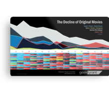 The Decline of Original Movies — Infographic Metal Print