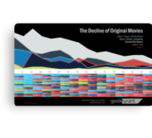 The Decline of Original Movies — Infographic Canvas Print