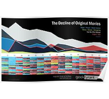 The Decline of Original Movies — Infographic Poster