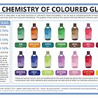 The Chemistry of Coloured Glass by Compound Interest