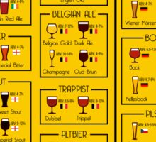 An illustrated guide to the world of Beer Sticker