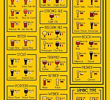An illustrated guide to the world of Beer by johnsalonika84