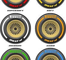 Pirelli 2015 Range by Cirebox