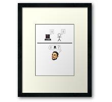 Turing Test Framed Print