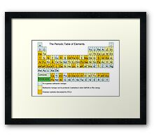 The Periodic Table of Elegance Framed Print