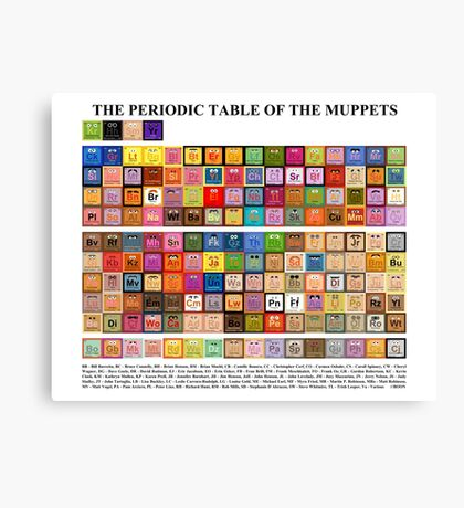 Periodic Table of the Muppets Canvas Print