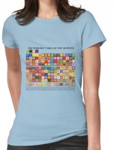 Periodic Table of the Muppets Womens Fitted T-Shirt