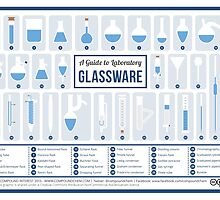 Chemistry Laboratory Glassware by Compound Interest