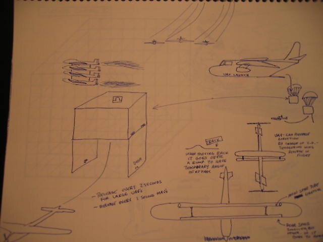 DARPA Inspired Swarm UAV Concept - By Lance Winslow by Lance  Winslow