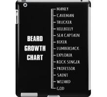 Measure your Beard. iPad Case/Skin