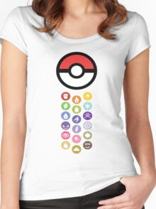 Pokemon Types  Women's Fitted Scoop T-Shirt