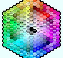 Hex Color Chart by boxsmasher
