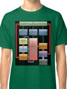 Yugioh Fast Effects Flow Chart Classic T-Shirt