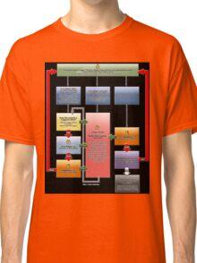Yugioh Fast Effects Flow Chart Classic T-Shirt