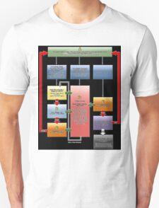 Yugioh Fast Effects Flow Chart Unisex T-Shirt