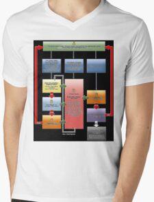 Yugioh Fast Effects Flow Chart Mens V-Neck T-Shirt