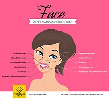 Affordable Face Treatment in Melbourne by skinclinic11