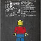 Lego Man Patent by FinlayMcNevin