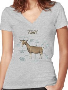 Anatomy of a Goat Women's Fitted V-Neck T-Shirt