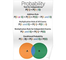 Probability Rules Poster