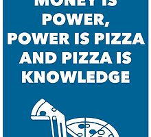Time, Money, Power, Pizza, Knowledge by mtmeyer