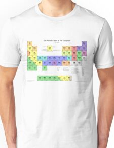 Periodic Table of Europeans T-Shirt