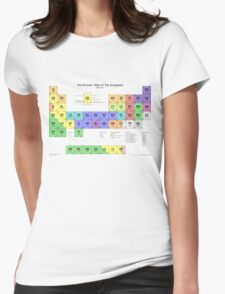 Periodic Table of Europeans Womens Fitted T-Shirt