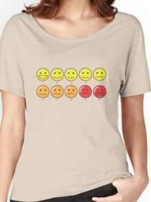 On a scale of 1 to 10 Women's Relaxed Fit T-Shirt