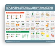 Cook Smarts' Guide to Repurposing Leftovers Canvas Print