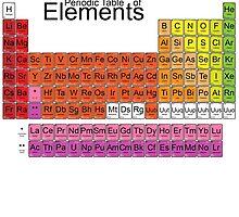 Chemistry by VovaShirts