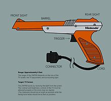 Nes Zapper Shoot them! by haohunter