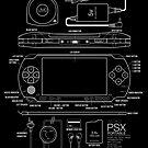 PSX Portable by MeleeNinja