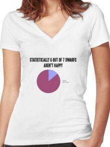 Dwarf statistics Women's Fitted V-Neck T-Shirt