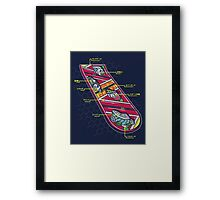 Hoverboard Anatomy Framed Print
