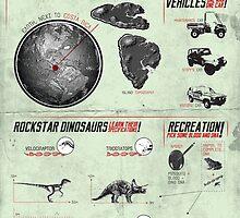 Jurassic Isle : Print Art by cocksonfire