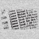 Sarah Connor Phone Book by leea1968