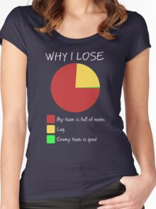 Why I Lose - Gaming Humor T Shirt Women's Fitted Scoop T-Shirt