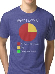 Why I Lose - Gaming Humor T Shirt Tri-blend T-Shirt