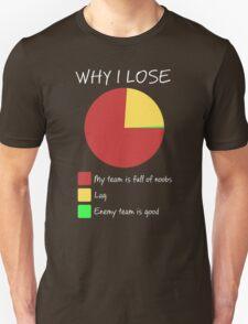 Why I Lose - Gaming Humor T Shirt Unisex T-Shirt