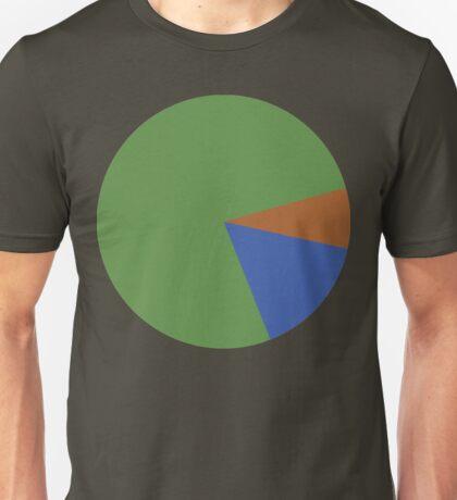 Pepe Pie Chart Unisex T-Shirt