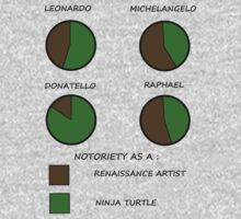 Renaissance Turtles by caymanlogic