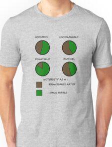 Renaissance Turtles T-Shirt