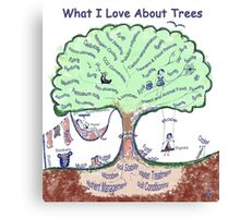 What I Love About Trees Canvas Print