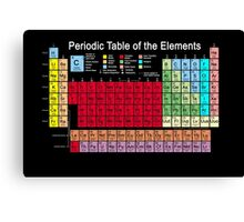 Periodic table of the Elements updated Canvas Print