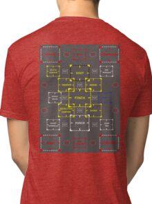 The Machine in Progress sticker alternative Tri-blend T-Shirt