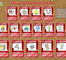 The Lanthanide Series poster by ElementsUD