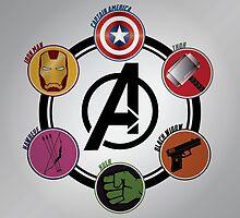 Avengers Logo by jackallum