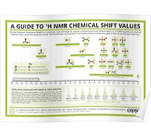 A Guide to Interpreting 1-H NMR Spectra Poster