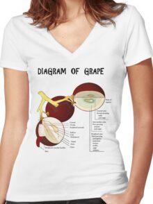 Diagram of grape Women's Fitted V-Neck T-Shirt