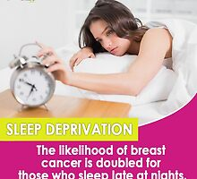 Sleep Deprivation by S P  Singh